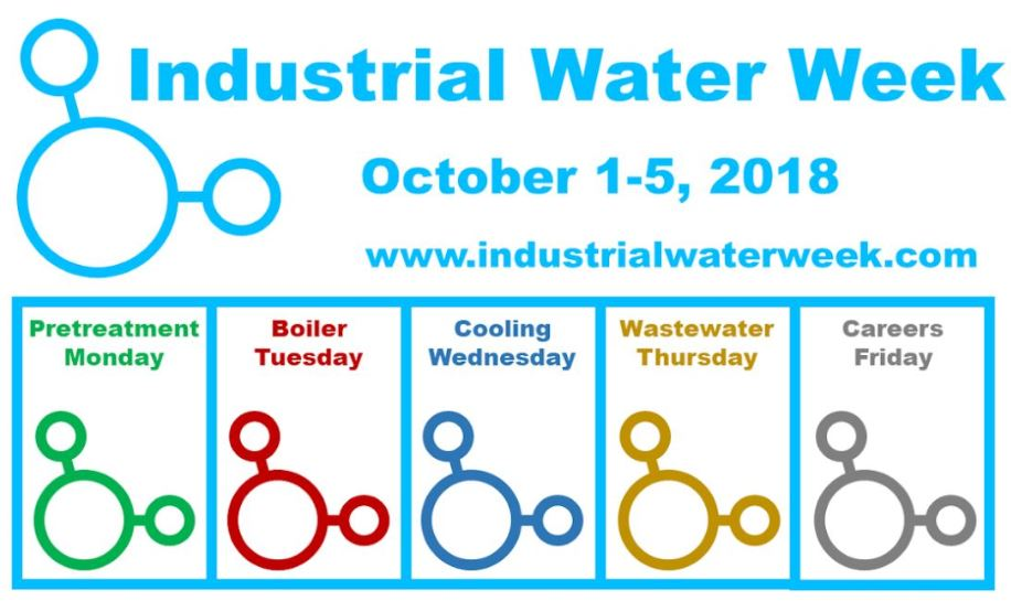 Industrial Water Week 1-5th October